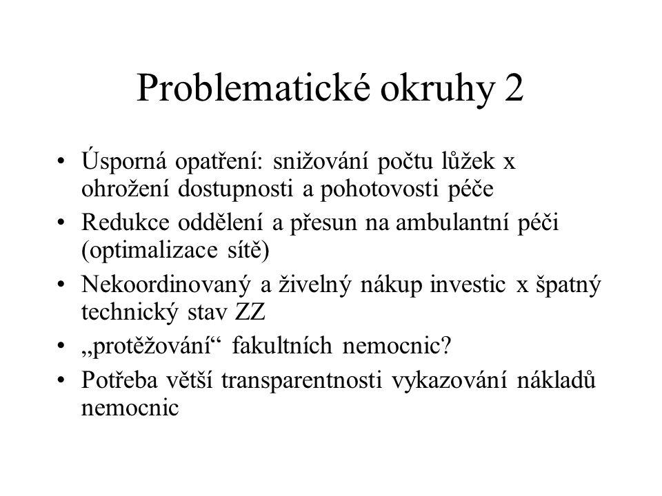 Problematické okruhy 2 Úsporná opatření: snižování počtu lůžek x ohrožení dostupnosti a pohotovosti péče.