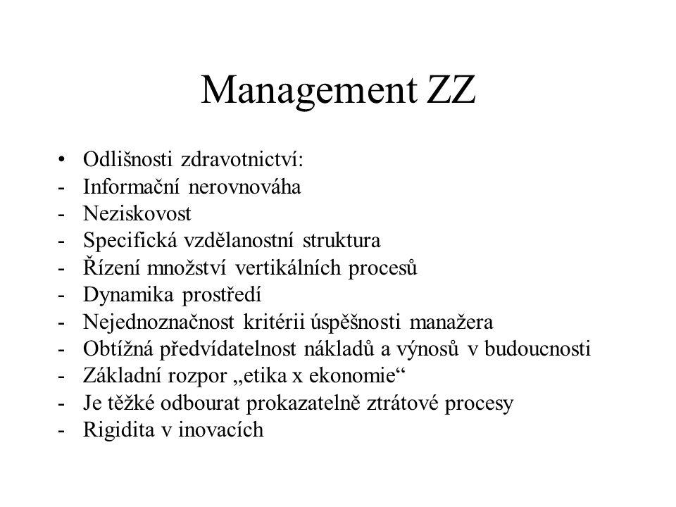 Management ZZ Odlišnosti zdravotnictví: Informační nerovnováha