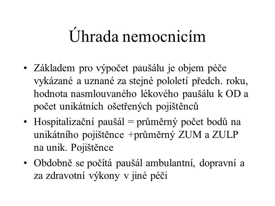 Úhrada nemocnicím