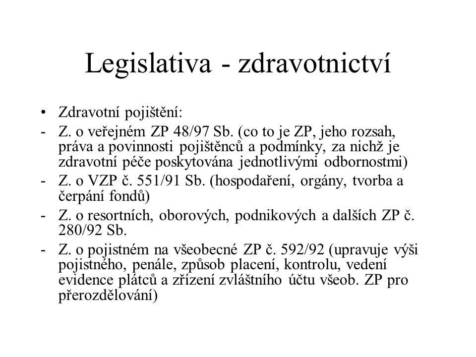 Legislativa - zdravotnictví