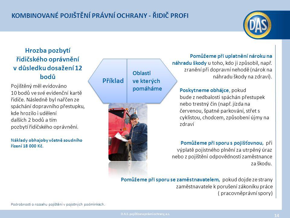 Hrozba pozbytí řidičského oprávnění v důsledku dosažení 12 bodů