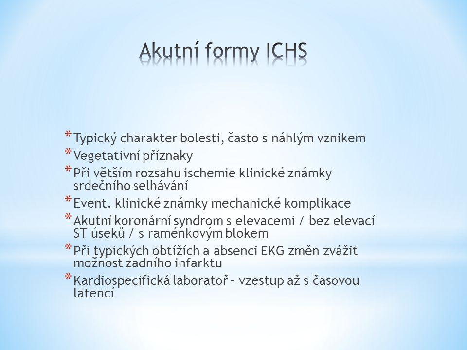 Akutní formy ICHS Typický charakter bolesti, často s náhlým vznikem