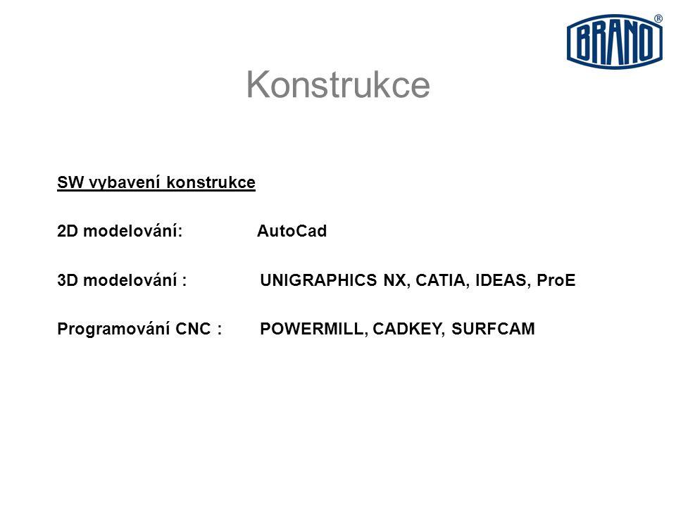 Konstrukce SW vybavení konstrukce 2D modelování: AutoCad