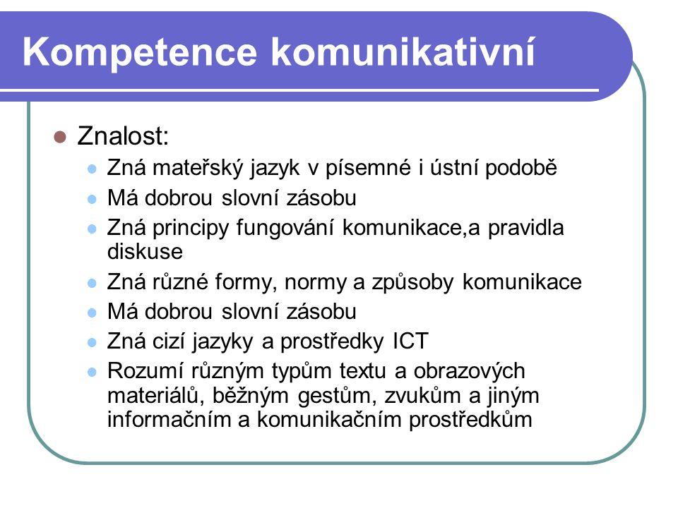 Kompetence komunikativní