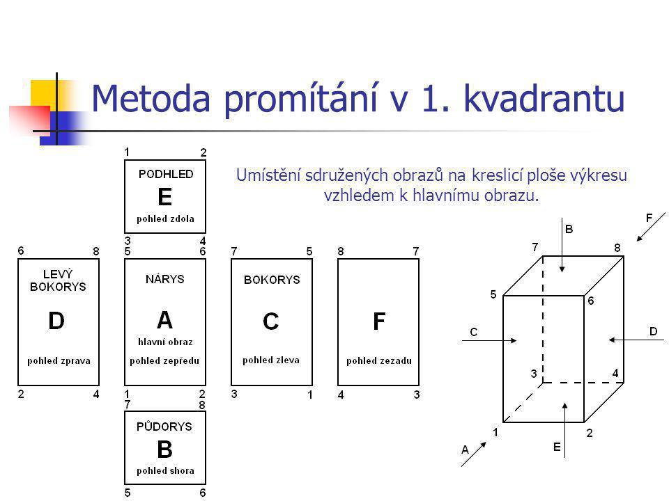 Metoda promítání v 1. kvadrantu