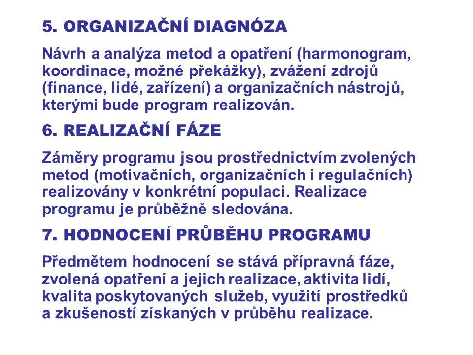 5. ORGANIZAČNÍ DIAGNÓZA