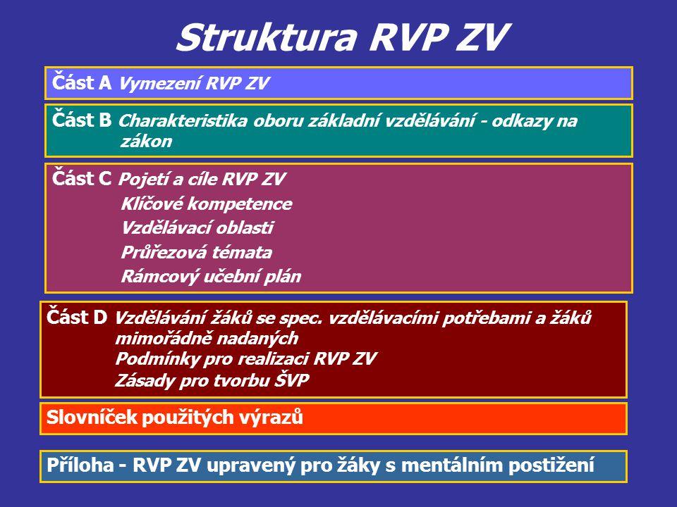 Struktura RVP ZV Část A Vymezení RVP ZV
