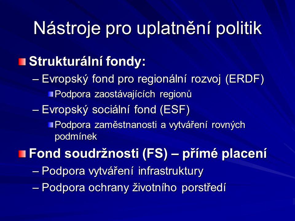Nástroje pro uplatnění politik