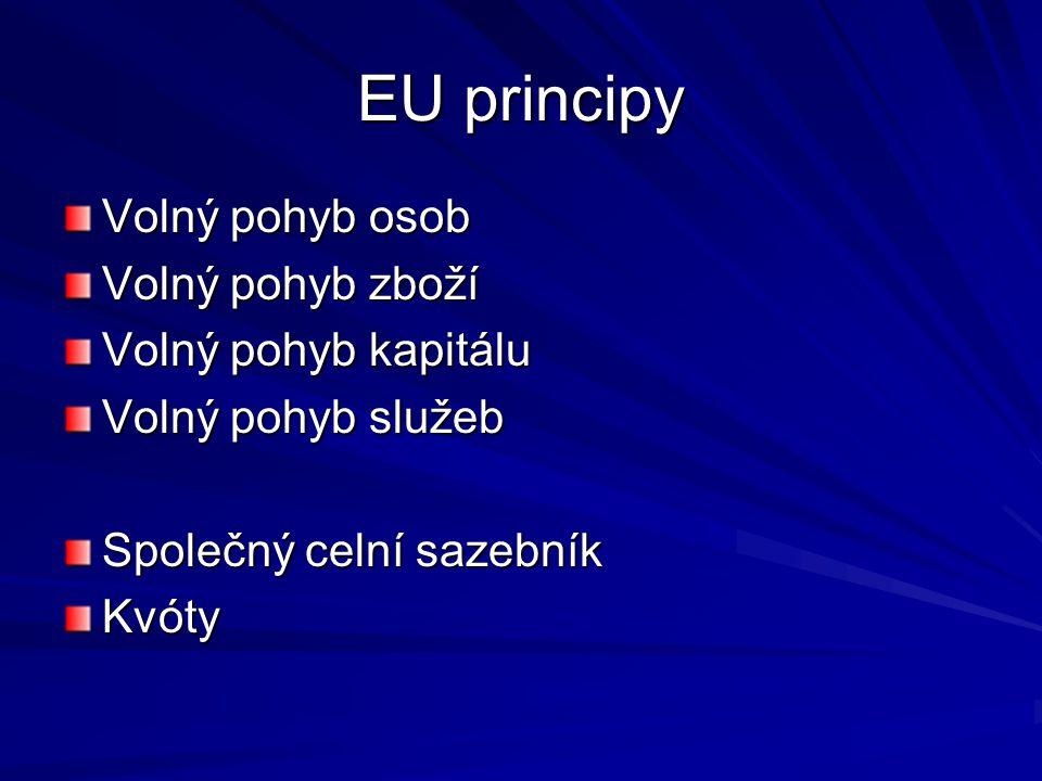 EU principy Volný pohyb osob Volný pohyb zboží Volný pohyb kapitálu