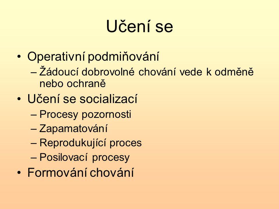 Učení se Operativní podmiňování Učení se socializací Formování chování