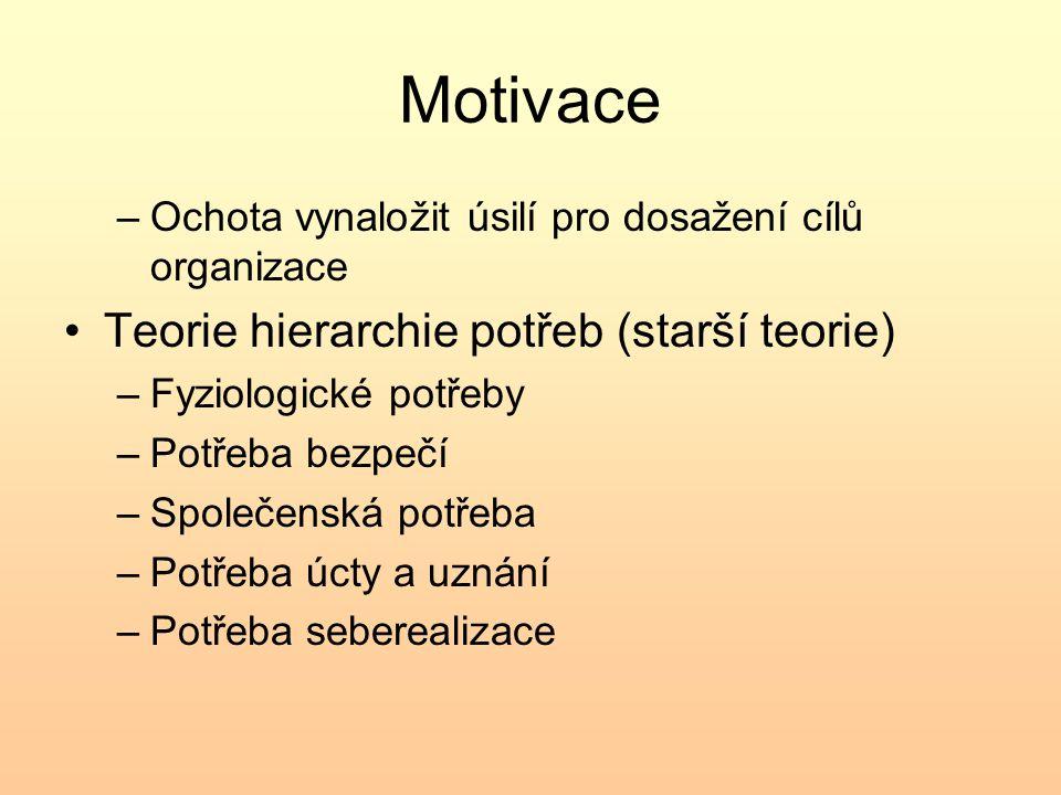 Motivace Teorie hierarchie potřeb (starší teorie)