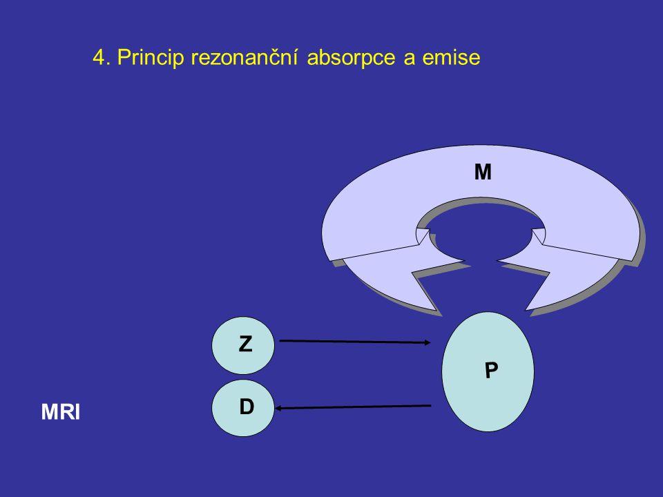 4. Princip rezonanční absorpce a emise
