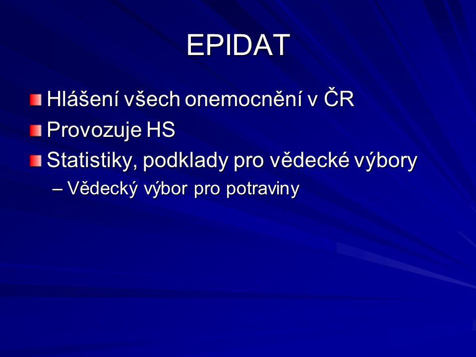 EPIDAT Hlášení všech onemocnění v ČR Provozuje HS