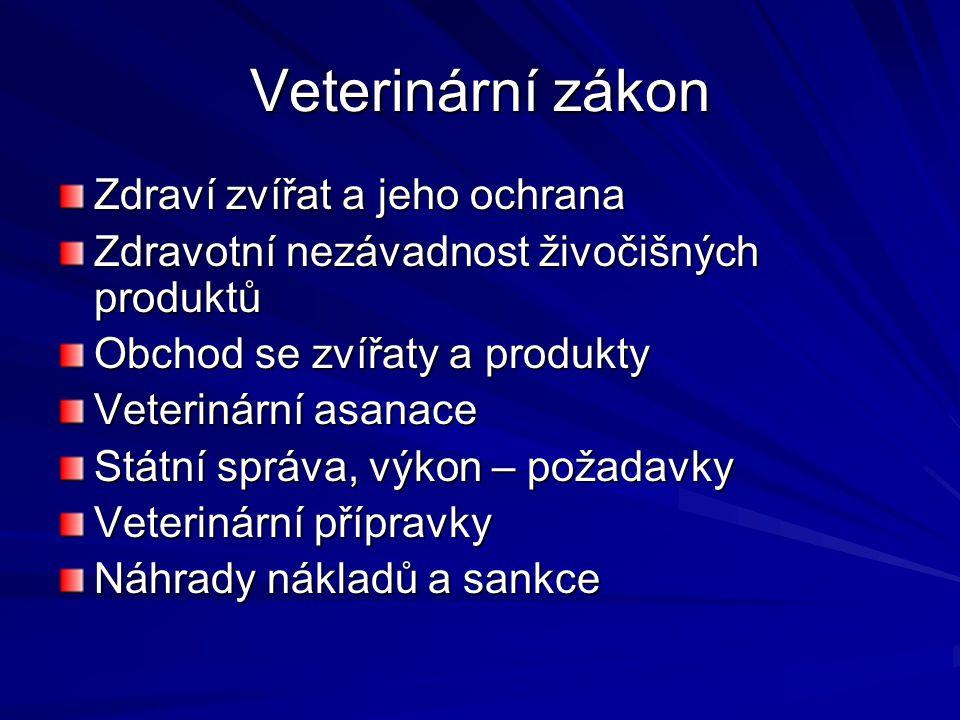 Veterinární zákon Zdraví zvířat a jeho ochrana