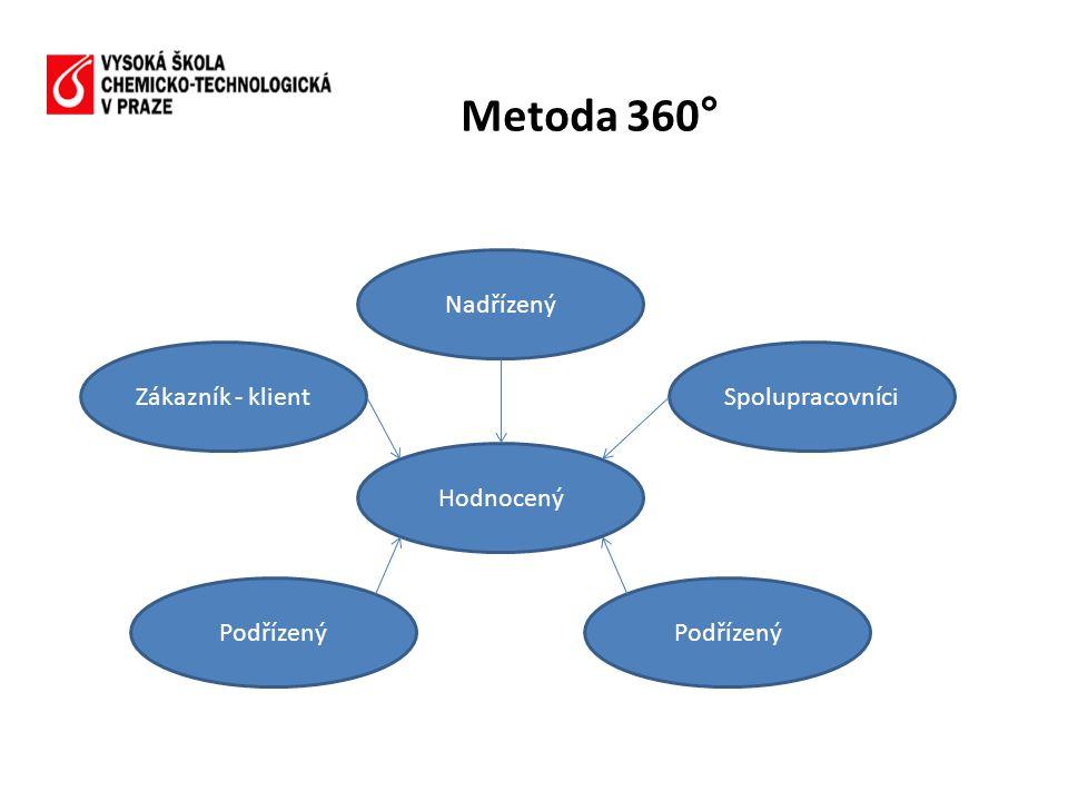 Metoda 360° Nadřízený Zákazník - klient Spolupracovníci Hodnocený