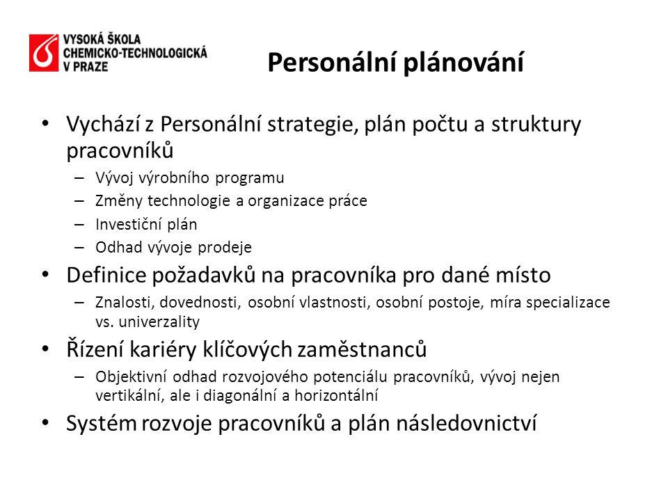 Personální plánování Vychází z Personální strategie, plán počtu a struktury pracovníků. Vývoj výrobního programu.