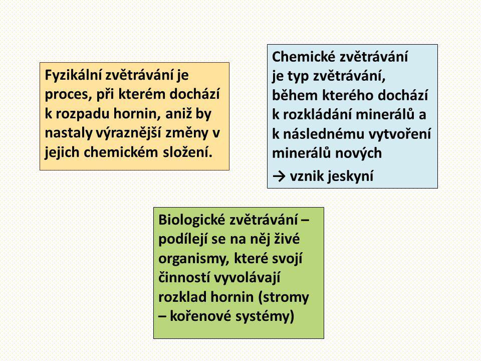Chemické zvětrávání je typ zvětrávání, během kterého dochází k rozkládání minerálů a k následnému vytvoření minerálů nových