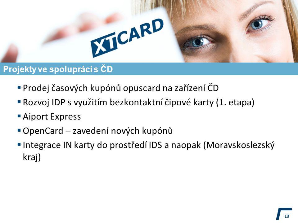 Projekty ve spolupráci s ČD
