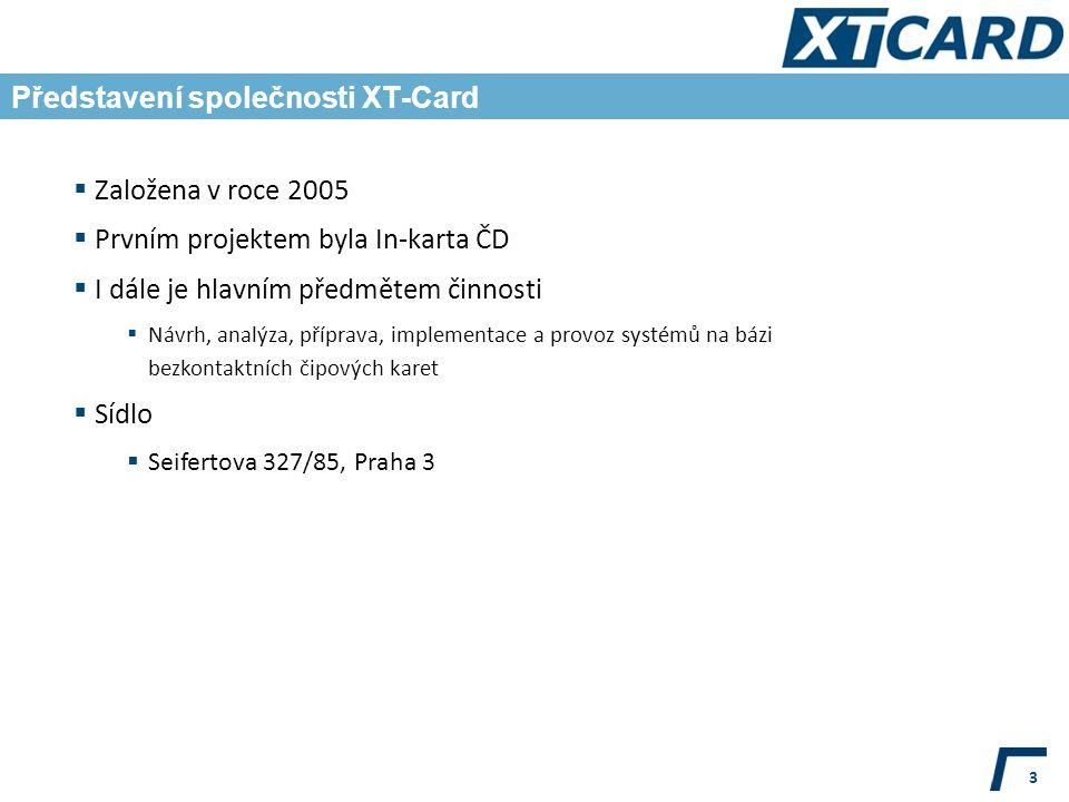 Představení společnosti XT-Card