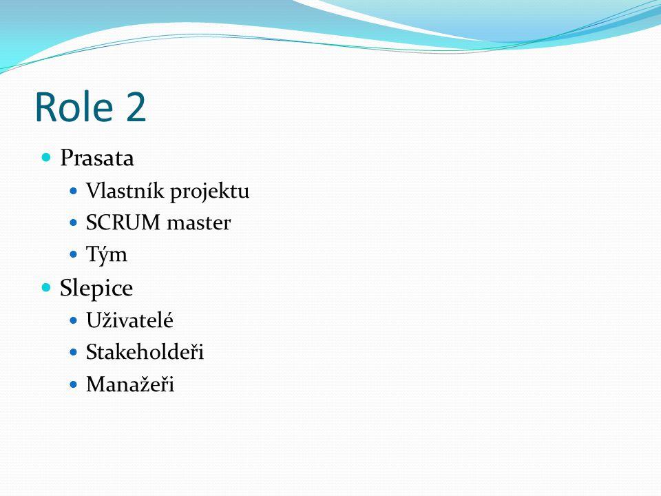 Role 2 Prasata Slepice Vlastník projektu SCRUM master Tým Uživatelé
