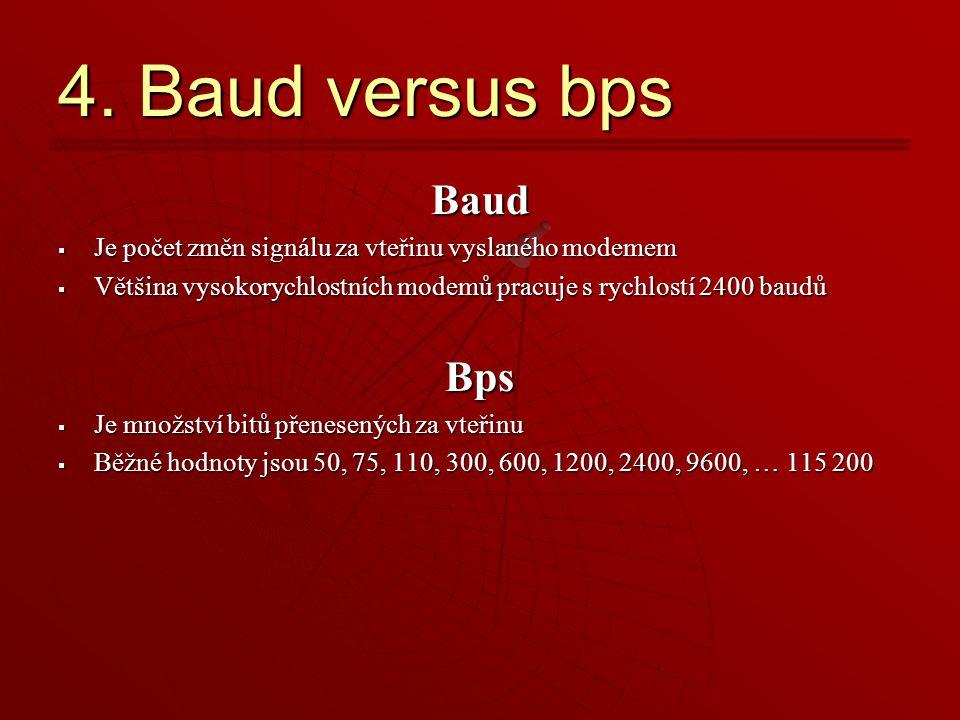 4. Baud versus bps Baud Bps