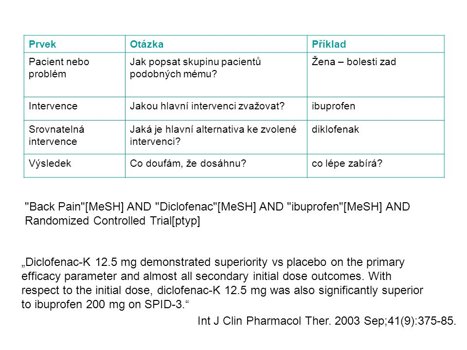 Int J Clin Pharmacol Ther. 2003 Sep;41(9):375-85.