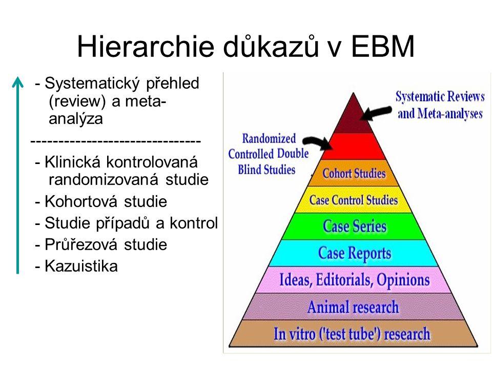 Hierarchie důkazů v EBM