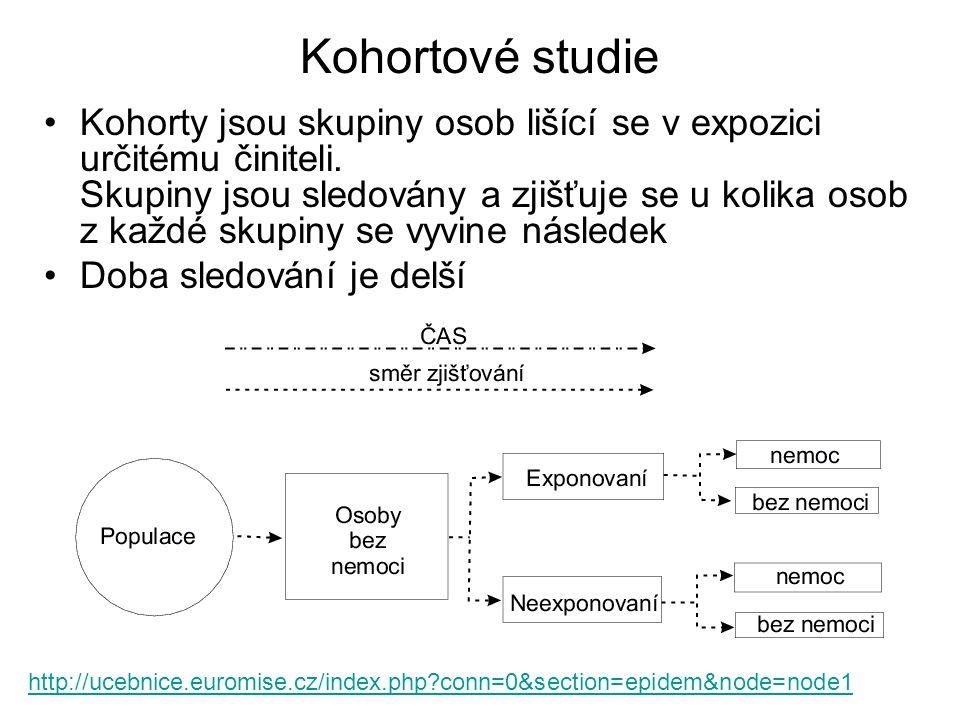 Kohortové studie