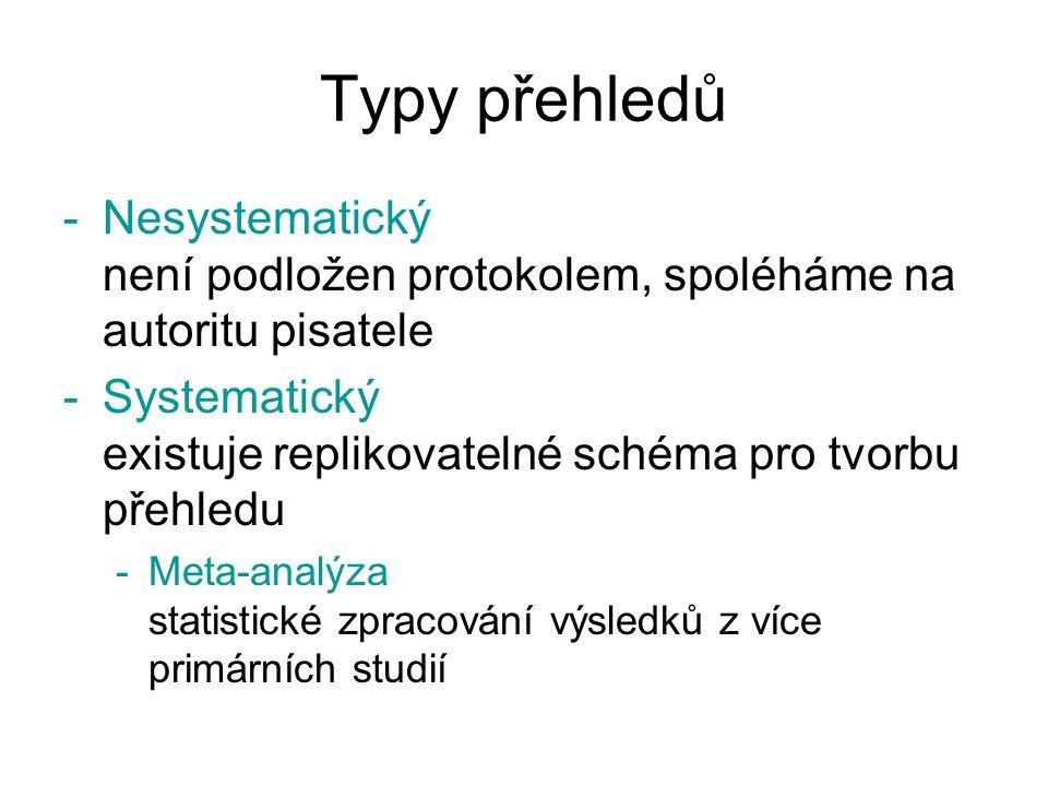 Typy přehledů Nesystematický není podložen protokolem, spoléháme na autoritu pisatele.