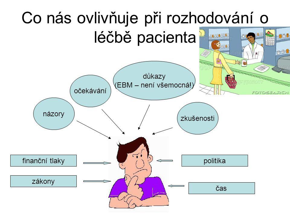 Co nás ovlivňuje při rozhodování o léčbě pacienta