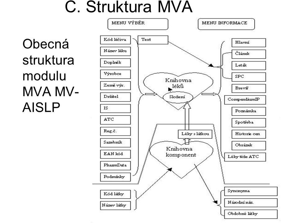 C. Struktura MVA Obecná struktura modulu MVA MV-AISLP