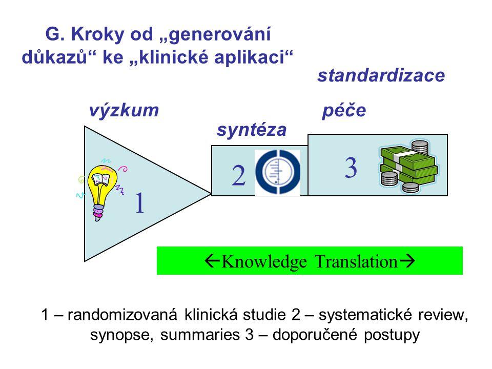 """G. Kroky od """"generování důkazů ke """"klinické aplikaci"""