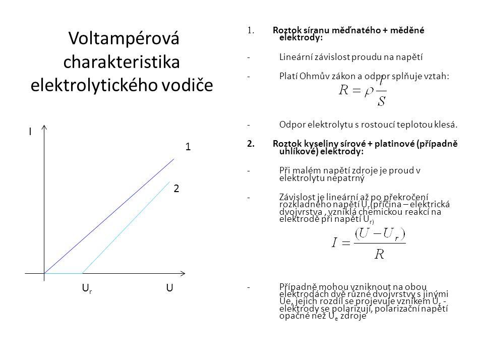 Voltampérová charakteristika elektrolytického vodiče