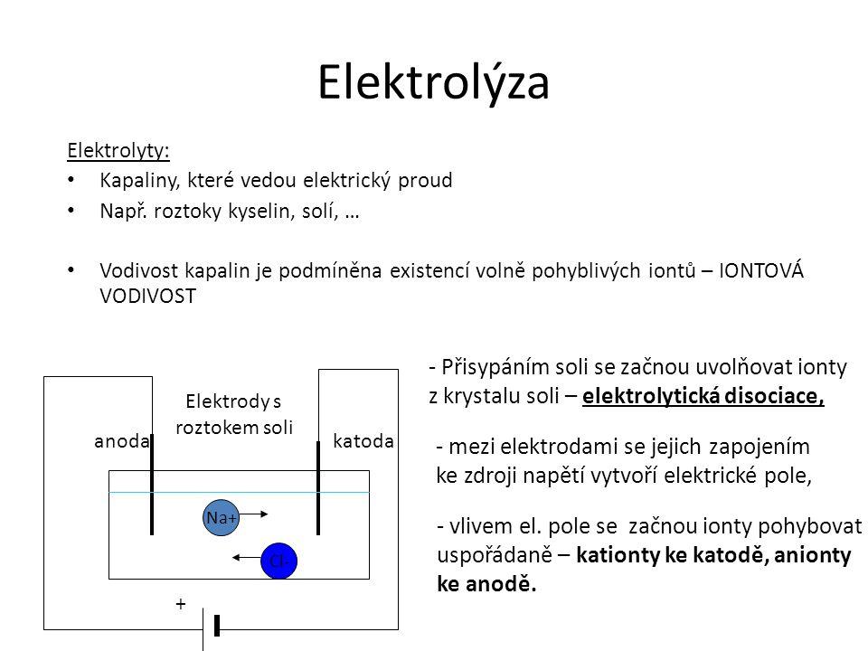 Elektrolýza Přisypáním soli se začnou uvolňovat ionty