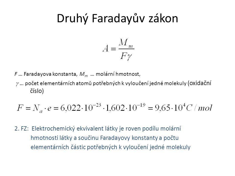 Druhý Faradayův zákon F … Faradayova konstanta, Mm … molární hmotnost,