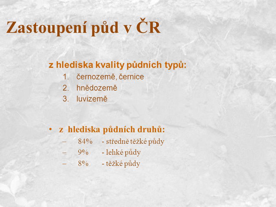 Zastoupení půd v ČR z hlediska kvality půdních typů: