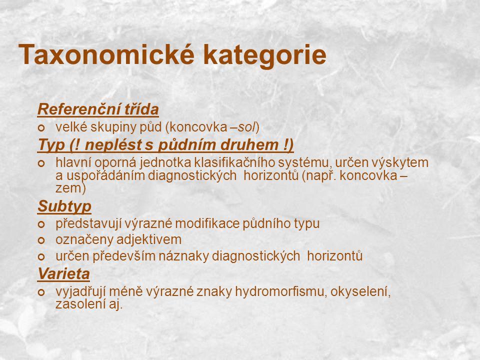 Taxonomické kategorie