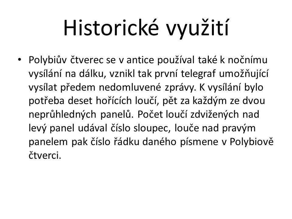Historické využití