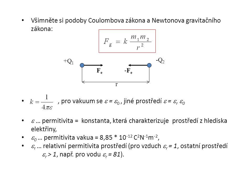 Všimněte si podoby Coulombova zákona a Newtonova gravitačního zákona: