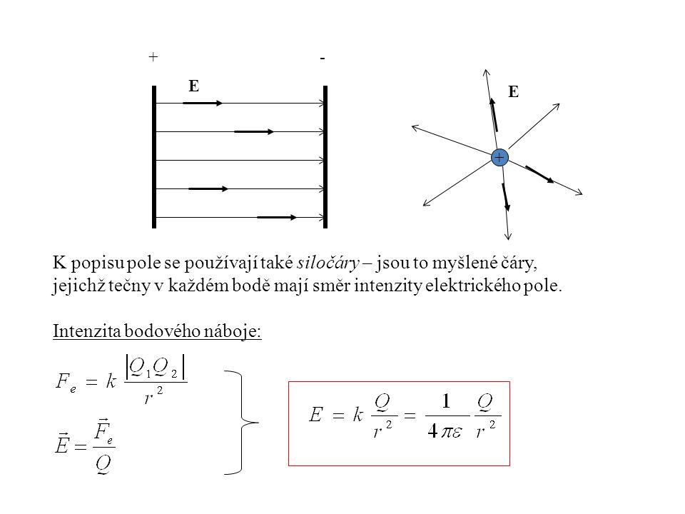 K popisu pole se používají také siločáry – jsou to myšlené čáry,