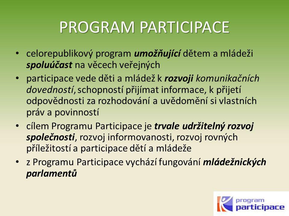 PROGRAM PARTICIPACE celorepublikový program umožňující dětem a mládeži spoluúčast na věcech veřejných.