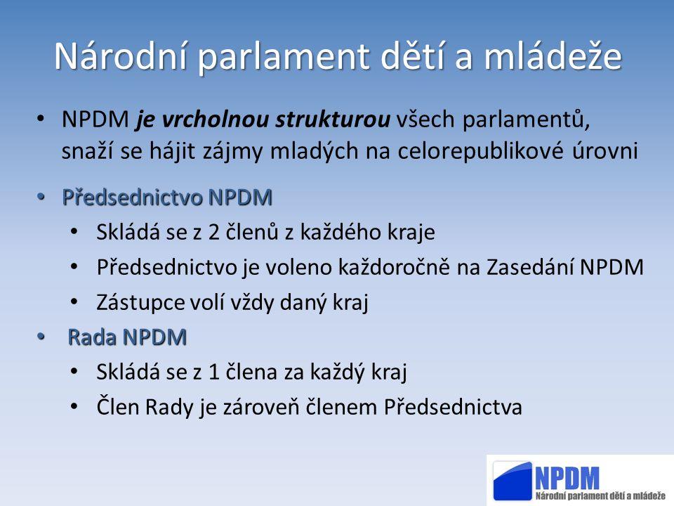Národní parlament dětí a mládeže