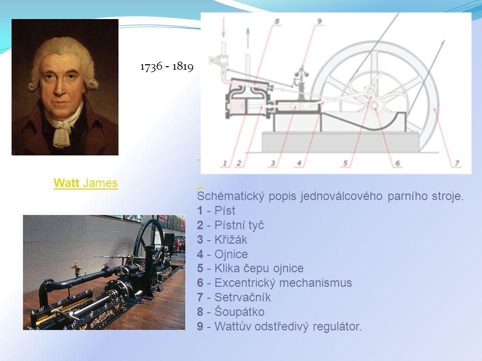 1736 - 1819 Watt James.