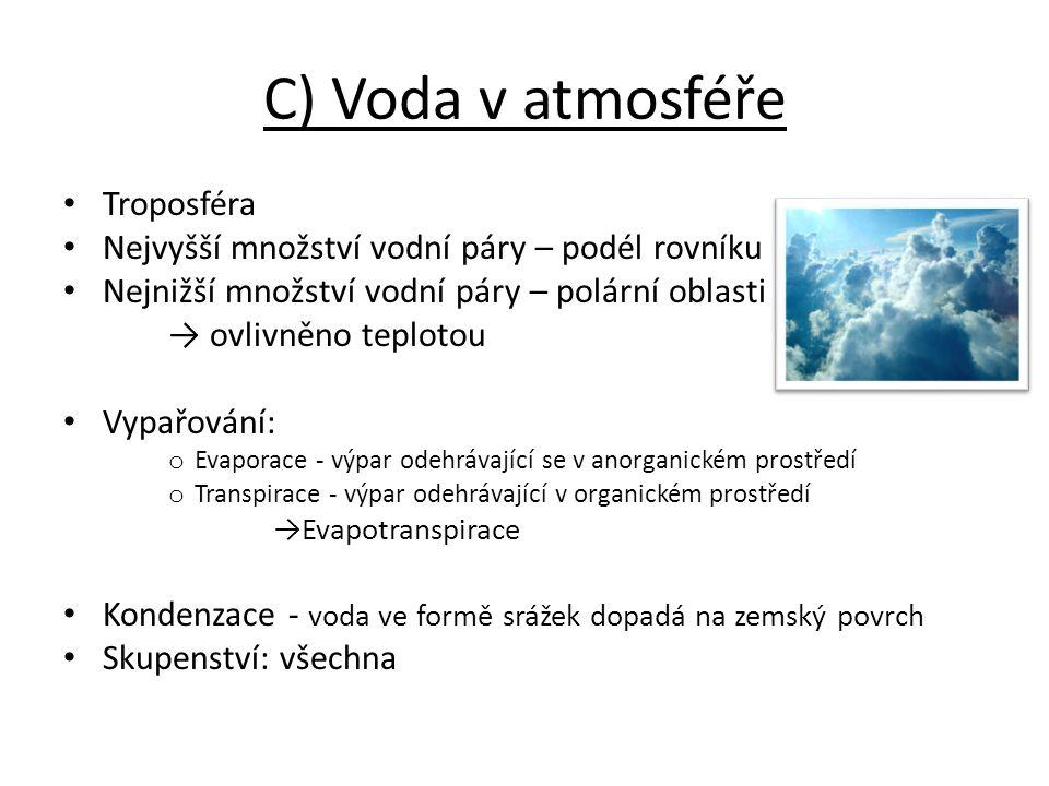 C) Voda v atmosféře Troposféra