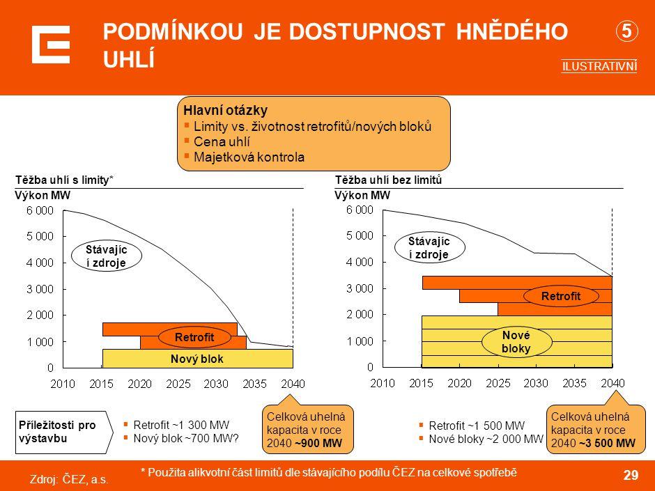 CO NÁS ČEKÁ V ROCE 2005 Pokračující integrace trhů