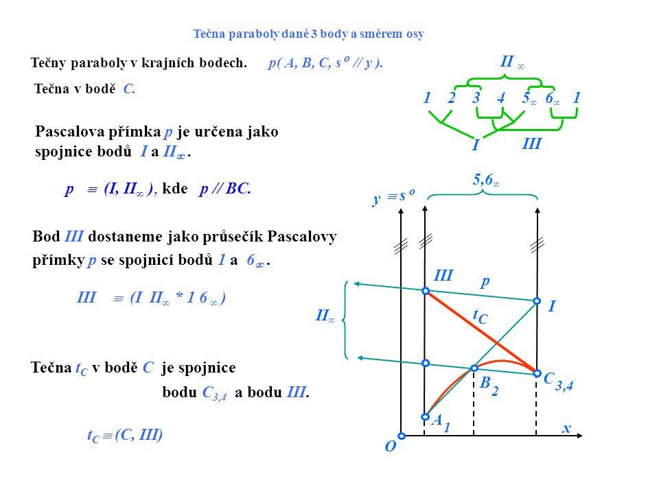 Tečna paraboly dané 3 body a směrem osy