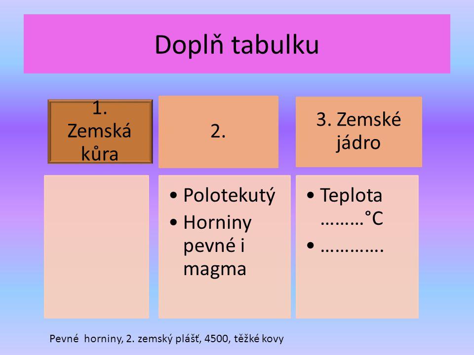 Doplň tabulku 1. Zemská kůra 2. Polotekutý Horniny pevné i magma