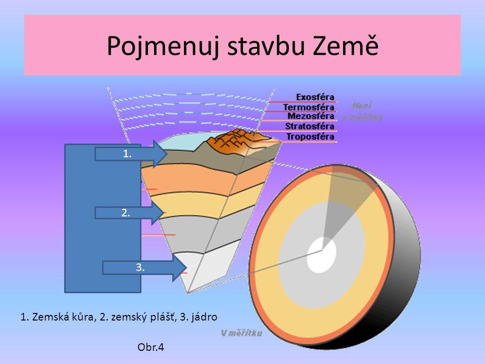 Pojmenuj stavbu Země 1. 2. 3. 1. Zemská kůra, 2. zemský plášť, 3. jádro Obr.4
