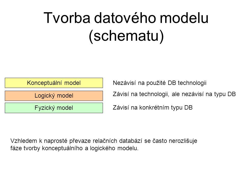 Tvorba datového modelu (schematu)