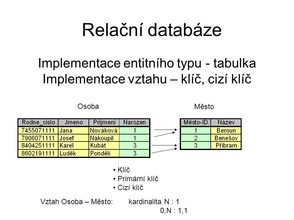 Relační databáze Implementace entitního typu - tabulka Implementace vztahu – klíč, cizí klíč. Osoba.
